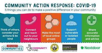 Community Action Response  to Coronavirus